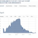 Griechenland GDP Kicker A1G1UW GRR000000010